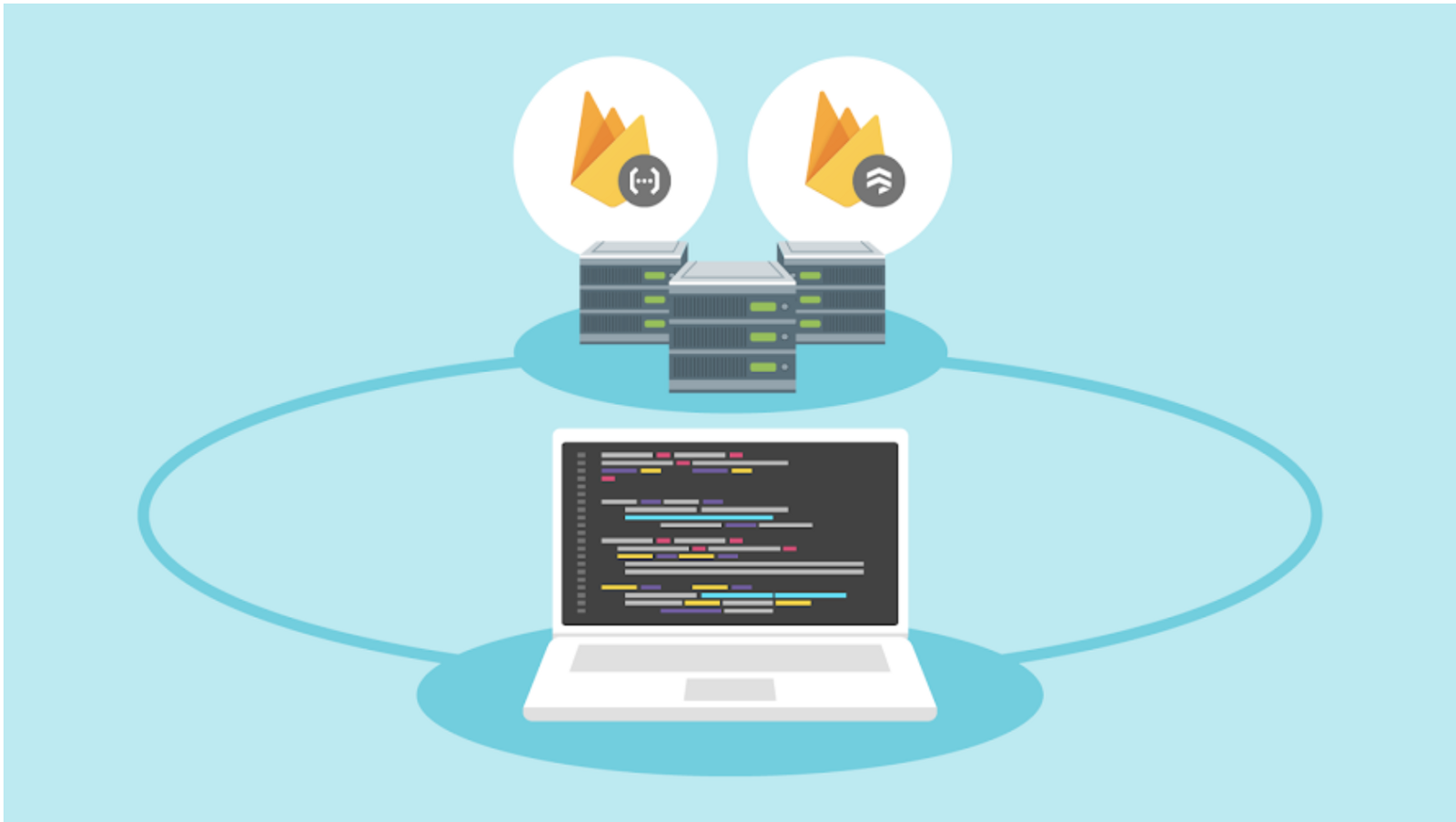 Part One: Angular with Firebase Hosting